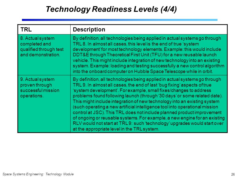 Technology Readiness Levels (4/4)