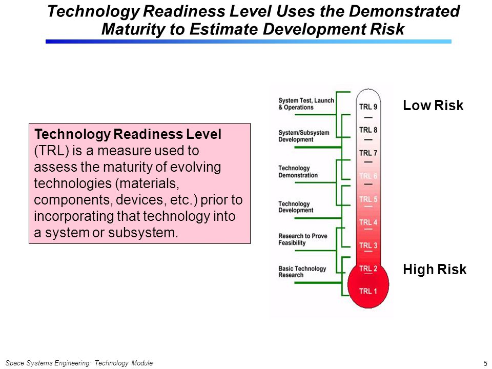 9903 Technology Readiness Level Uses the Demonstrated Maturity to Estimate Development Risk. Low Risk.