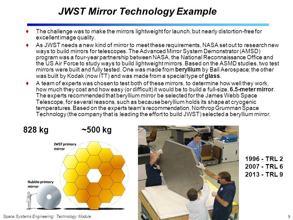 JWST Mirror Technology Example