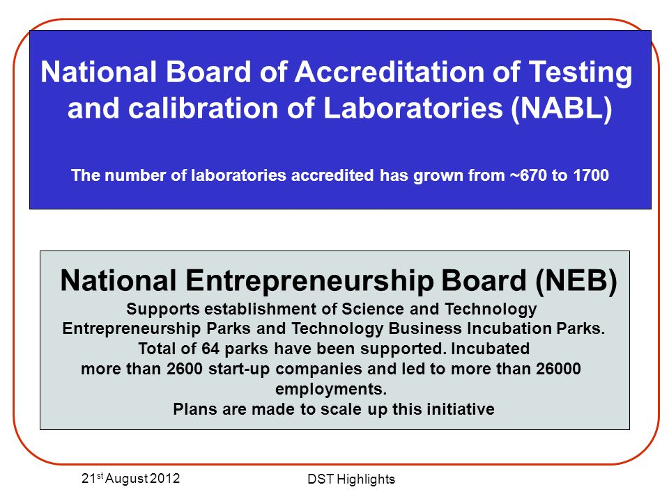 National Board of Accreditation of Testing