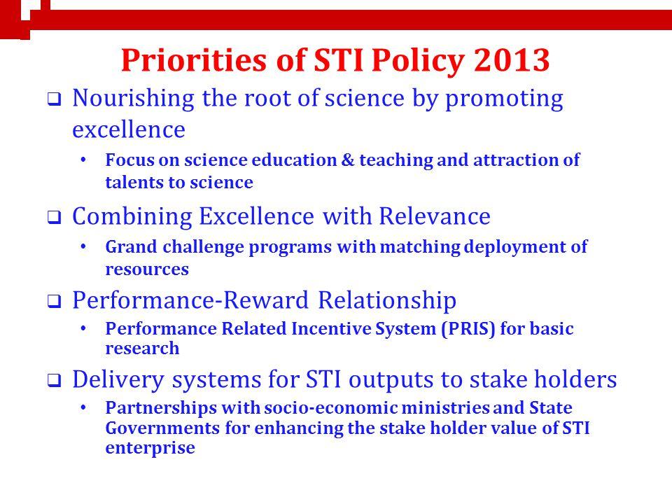 Priorities of STI Policy 2013