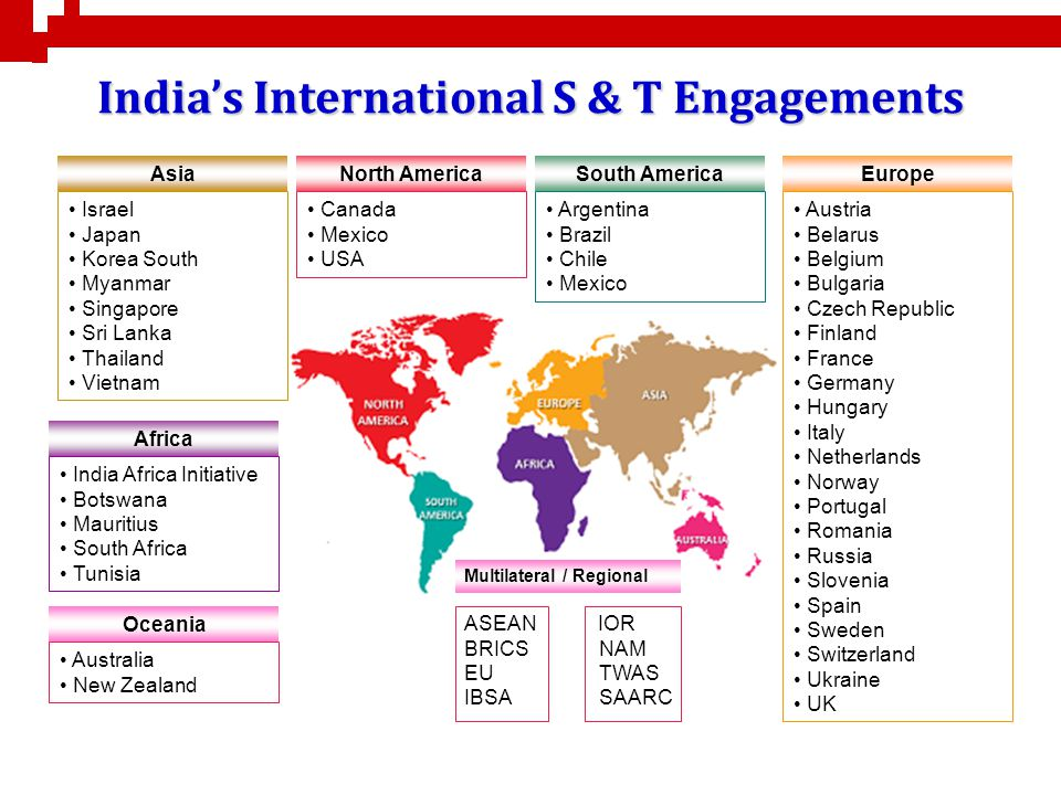 India's International S & T Engagements