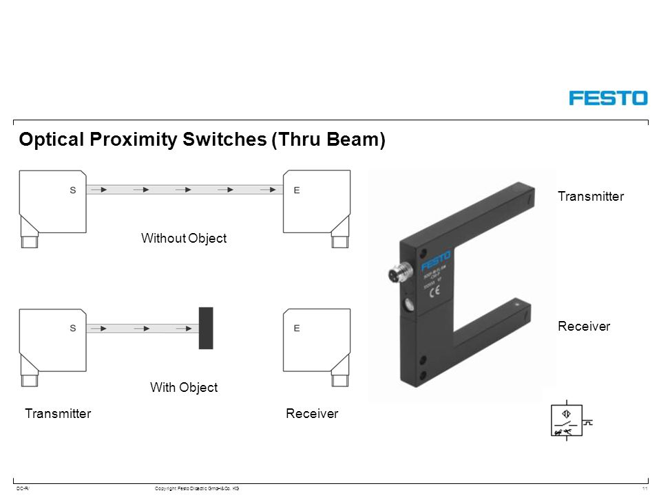 Optical Proximity Switches (Thru Beam)