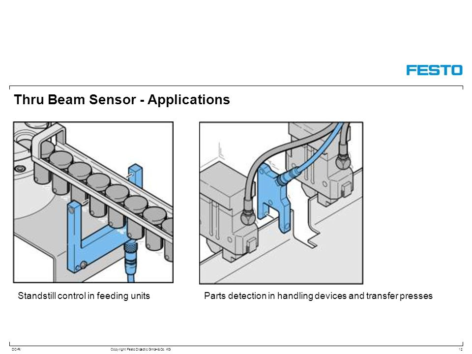 Thru Beam Sensor - Applications