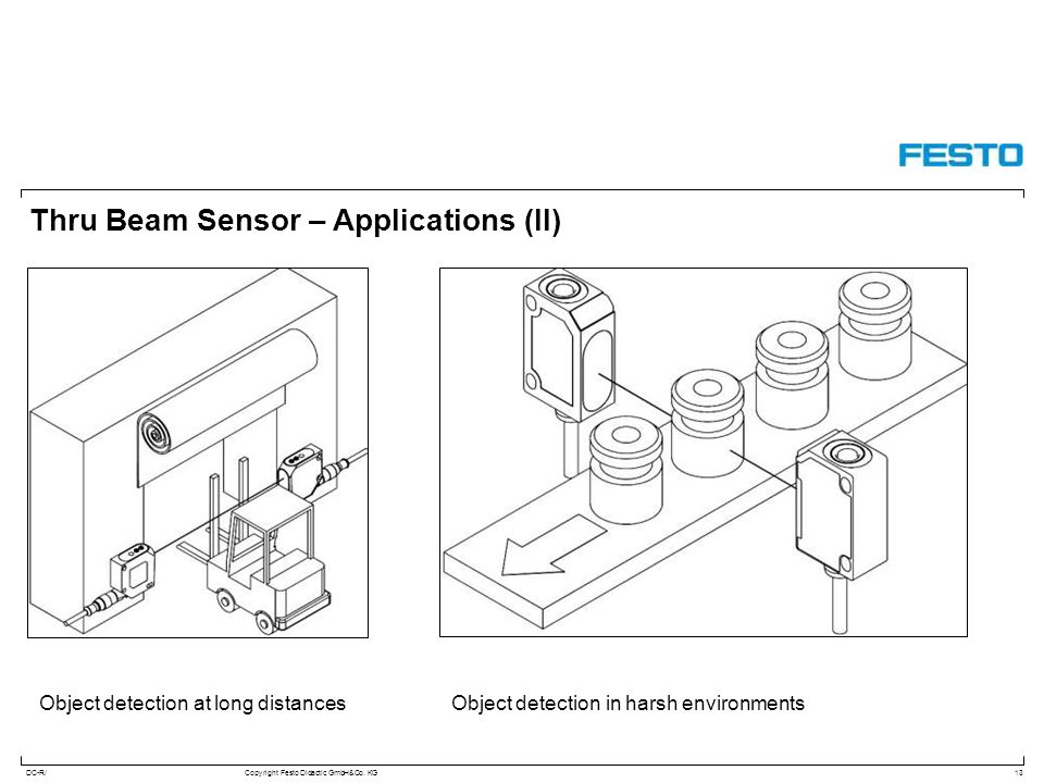 Thru Beam Sensor – Applications (II)