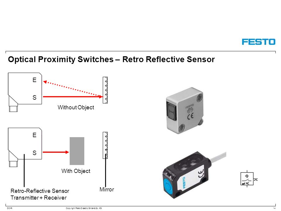 Optical Proximity Switches – Retro Reflective Sensor