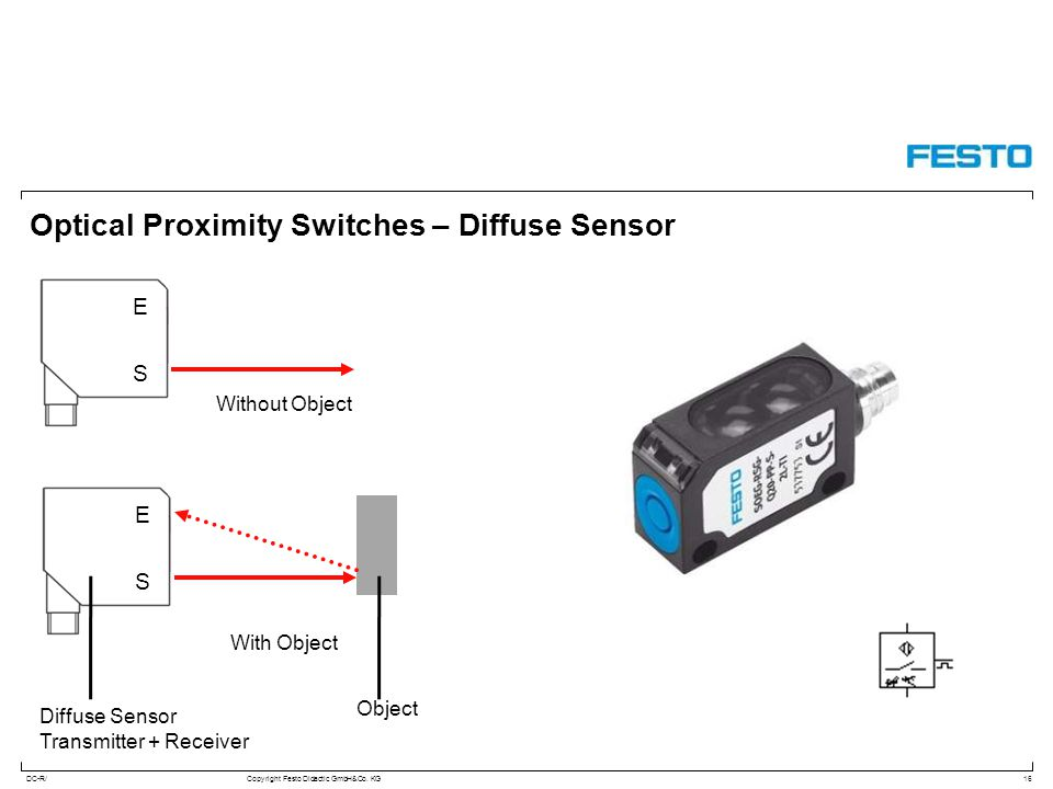 Optical Proximity Switches – Diffuse Sensor