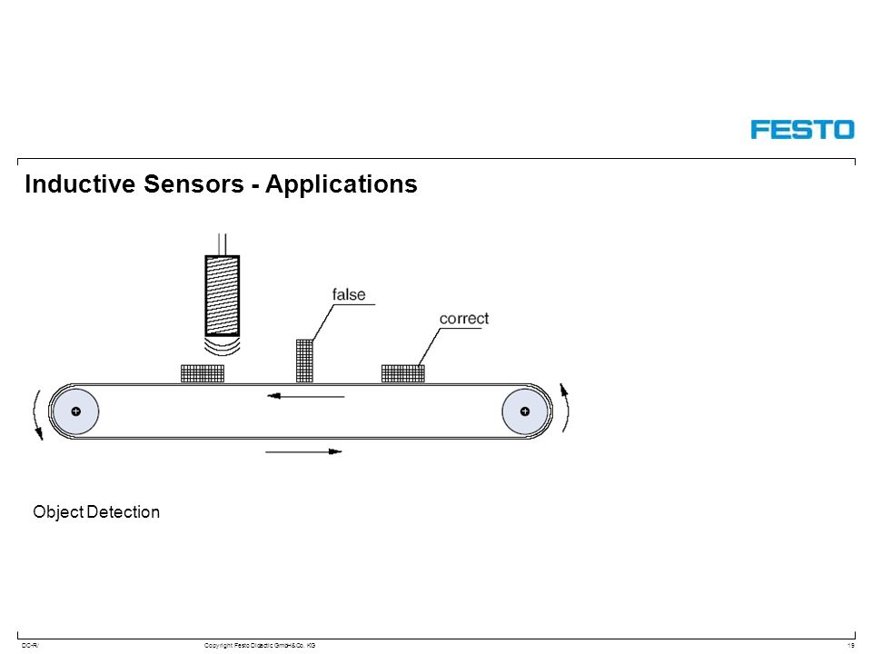 Inductive Sensors - Applications