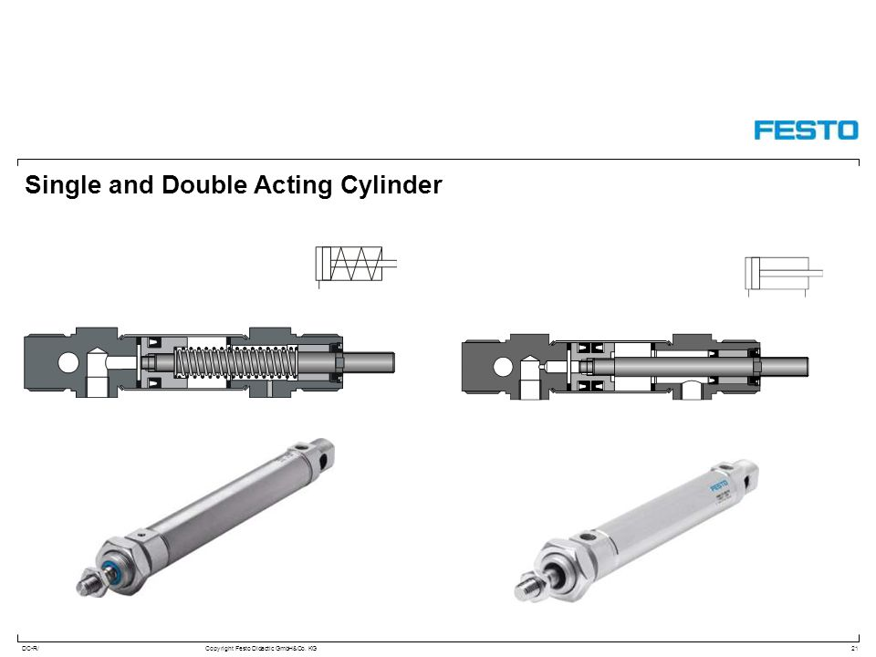 Single and Double Acting Cylinder