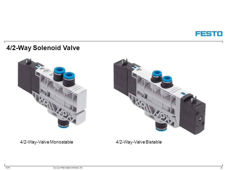 4/2-Way Solenoid Valve 4/2-Way-Valve Monostable 4/2-Way-Valve Bistable