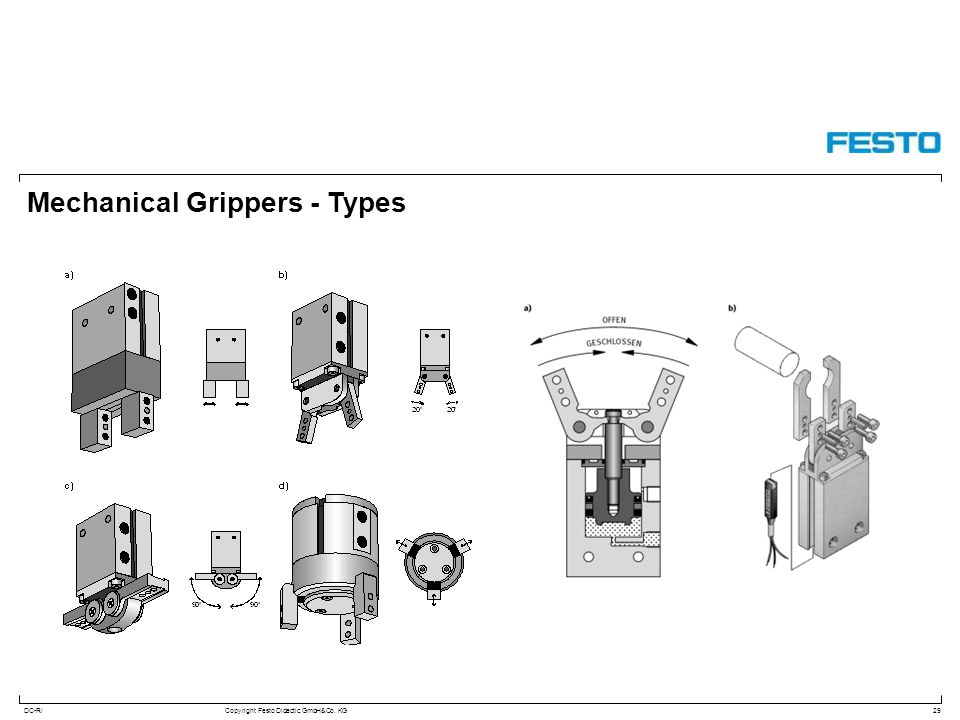 Mechanical Grippers - Types