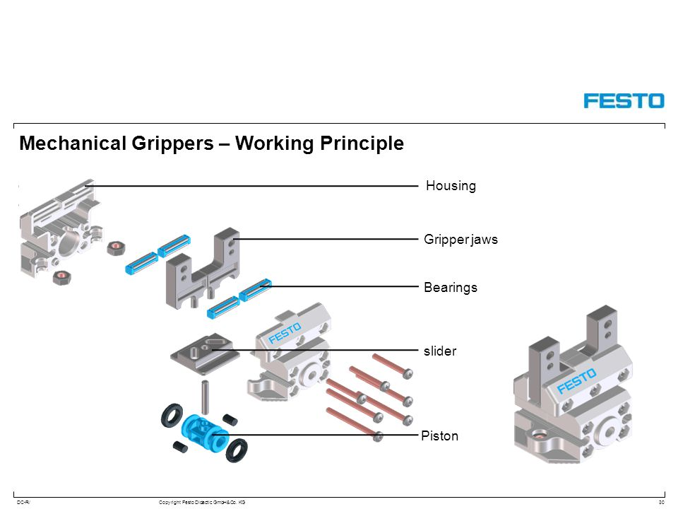 Mechanical Grippers – Working Principle