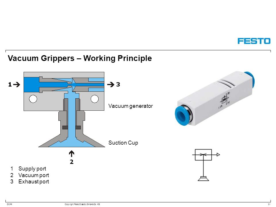 Vacuum Grippers – Working Principle