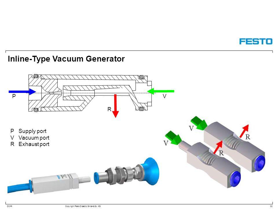 Inline-Type Vacuum Generator