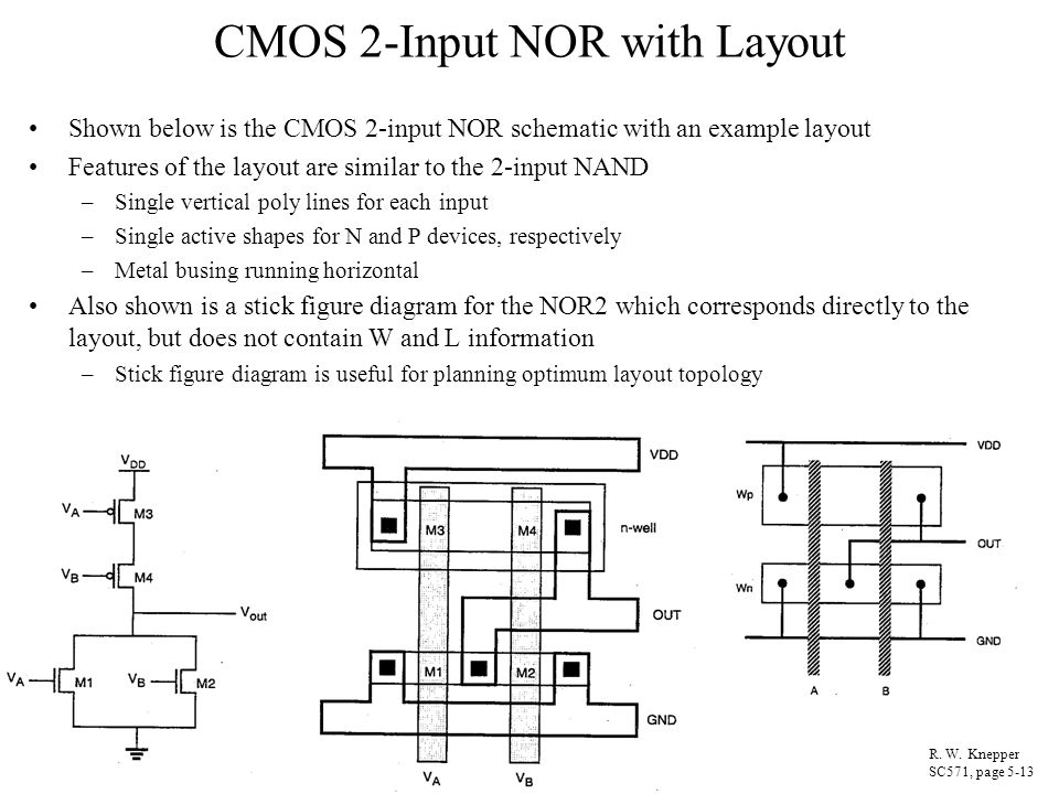 CMOS 2-Input NOR with Layout