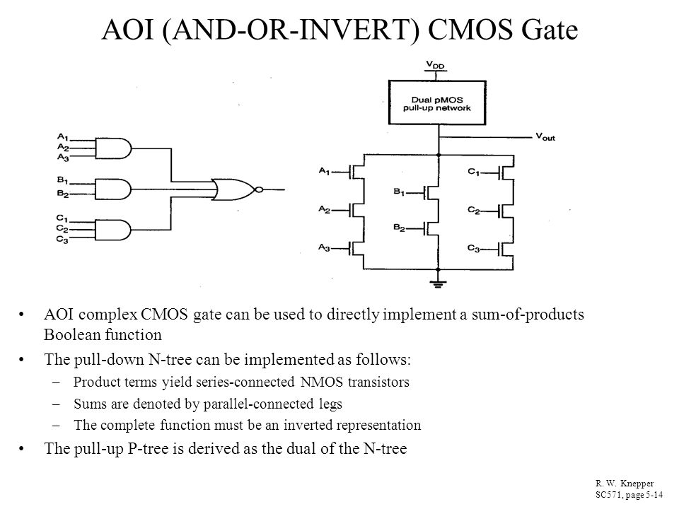 AOI (AND-OR-INVERT) CMOS Gate