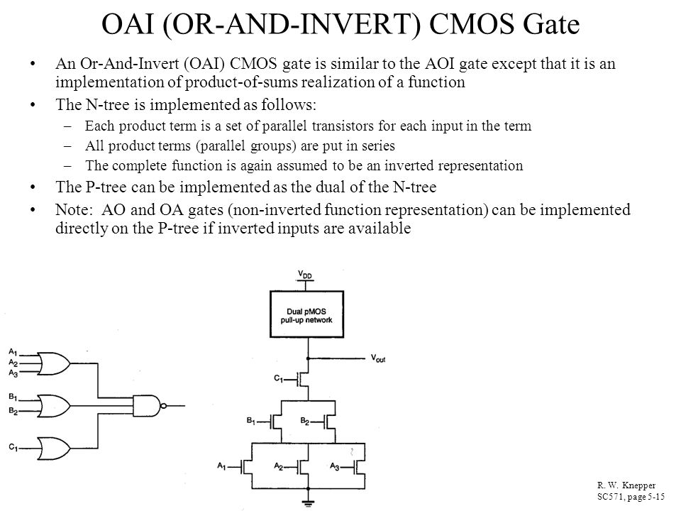 OAI (OR-AND-INVERT) CMOS Gate