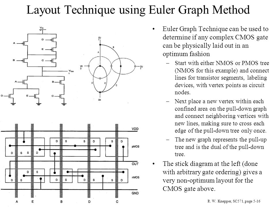 Layout Technique using Euler Graph Method
