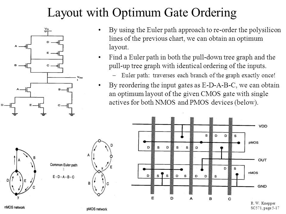 Layout with Optimum Gate Ordering