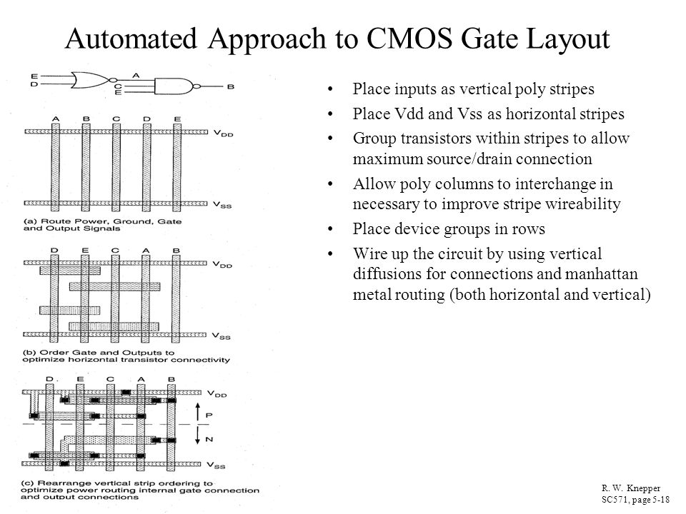 Automated Approach to CMOS Gate Layout