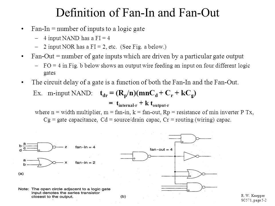 Definition of Fan-In and Fan-Out