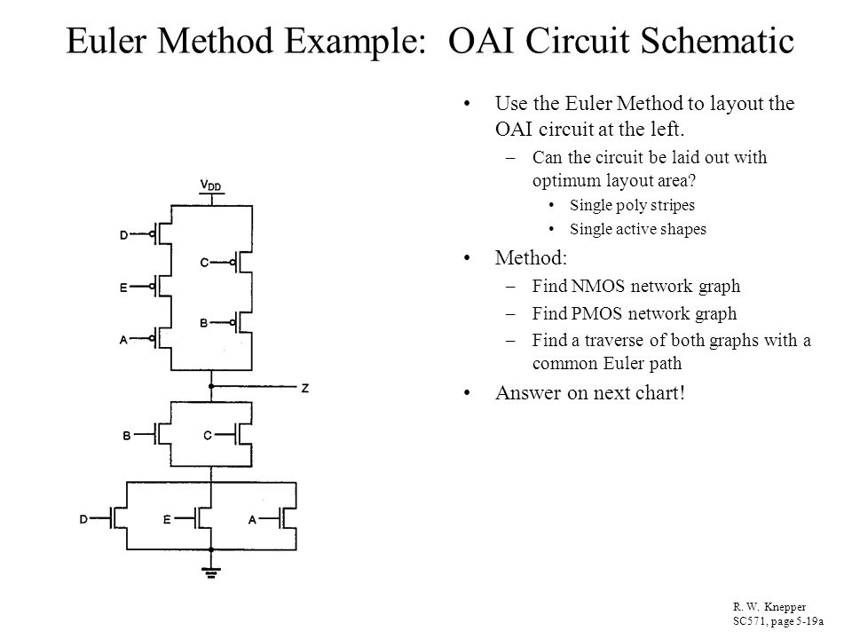 Euler Method Example: OAI Circuit Schematic
