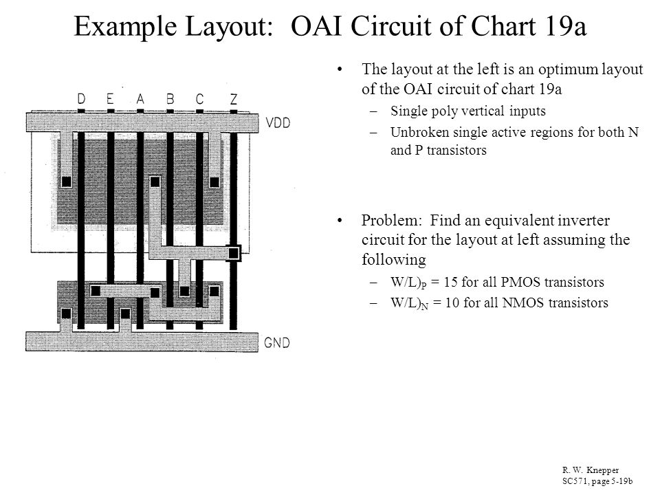 Example Layout: OAI Circuit of Chart 19a