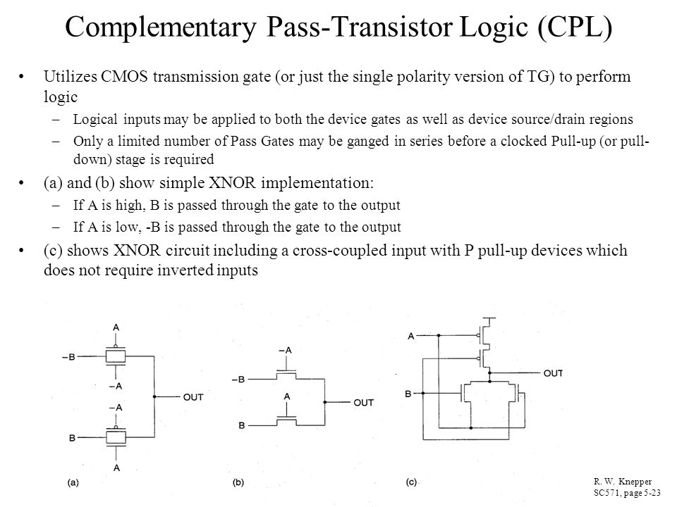 Complementary Pass-Transistor Logic (CPL)