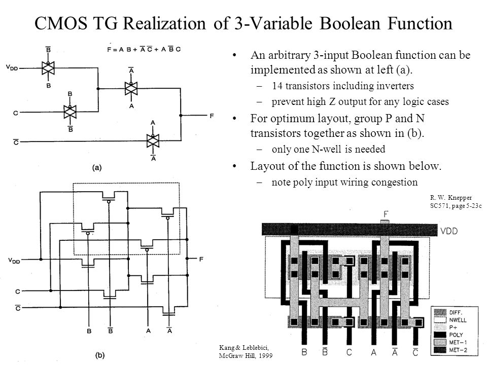 CMOS TG Realization of 3-Variable Boolean Function