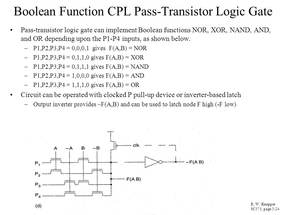 Boolean Function CPL Pass-Transistor Logic Gate