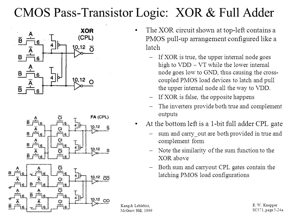 CMOS Pass-Transistor Logic: XOR & Full Adder