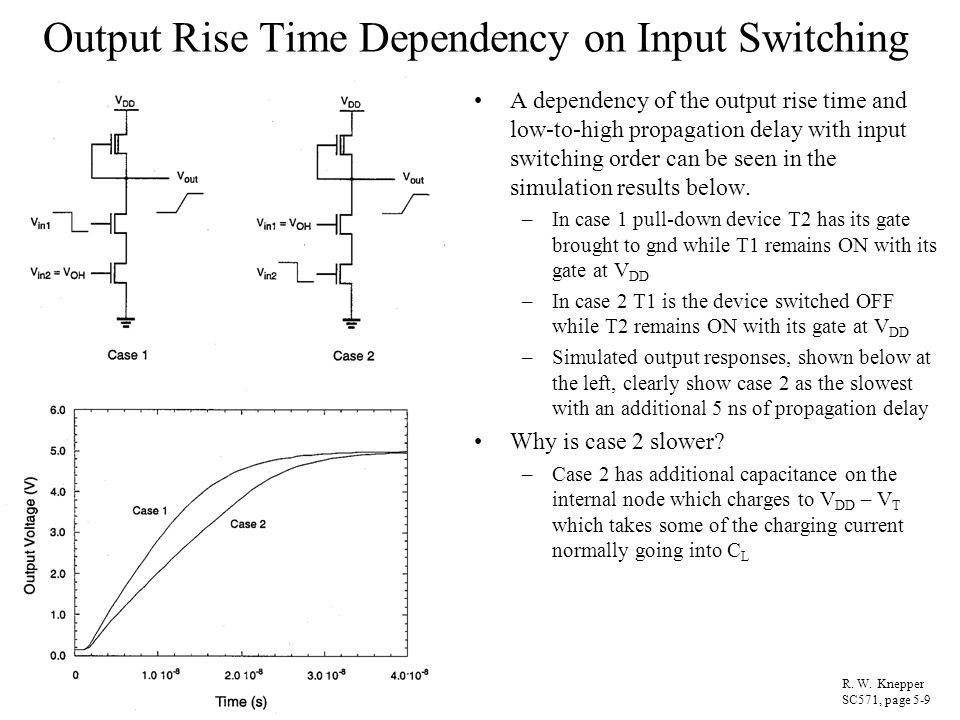 Output Rise Time Dependency on Input Switching