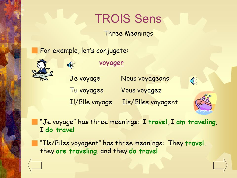 TROIS Sens Three Meanings For example, let's conjugate: voyager