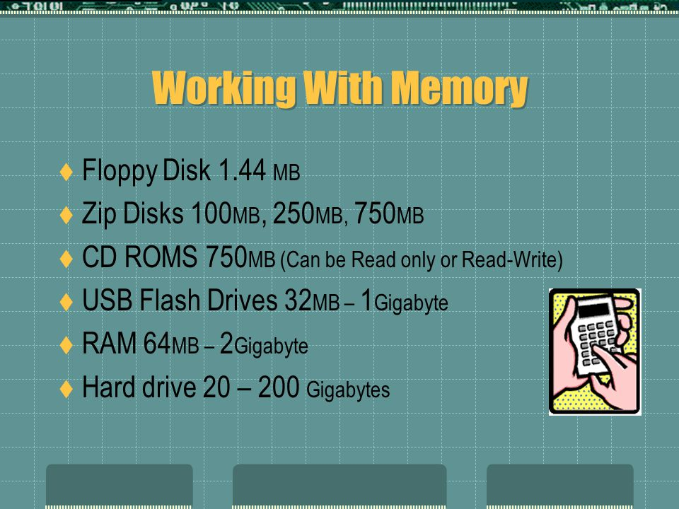 Working With Memory Floppy Disk 1.44 MB Zip Disks 100MB, 250MB, 750MB