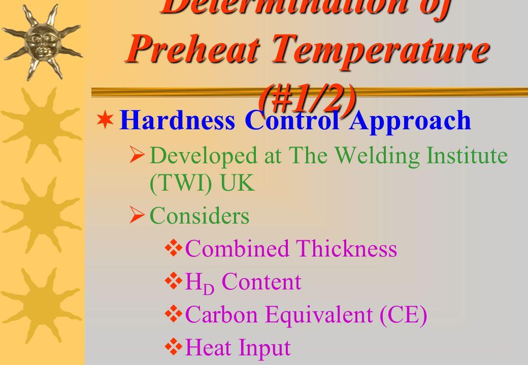Determination of Preheat Temperature (#1/2)
