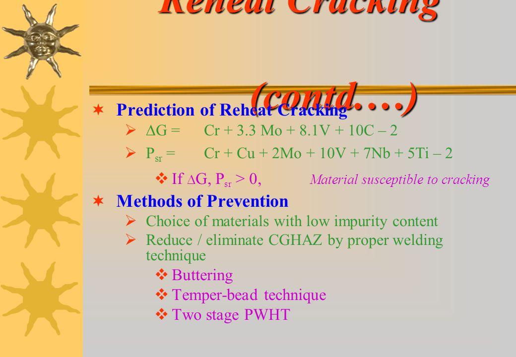 Reheat Cracking (contd.…)