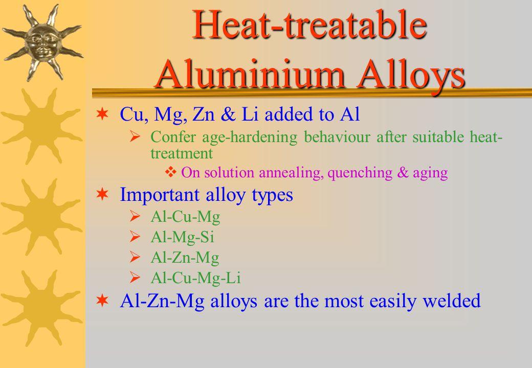 Heat-treatable Aluminium Alloys