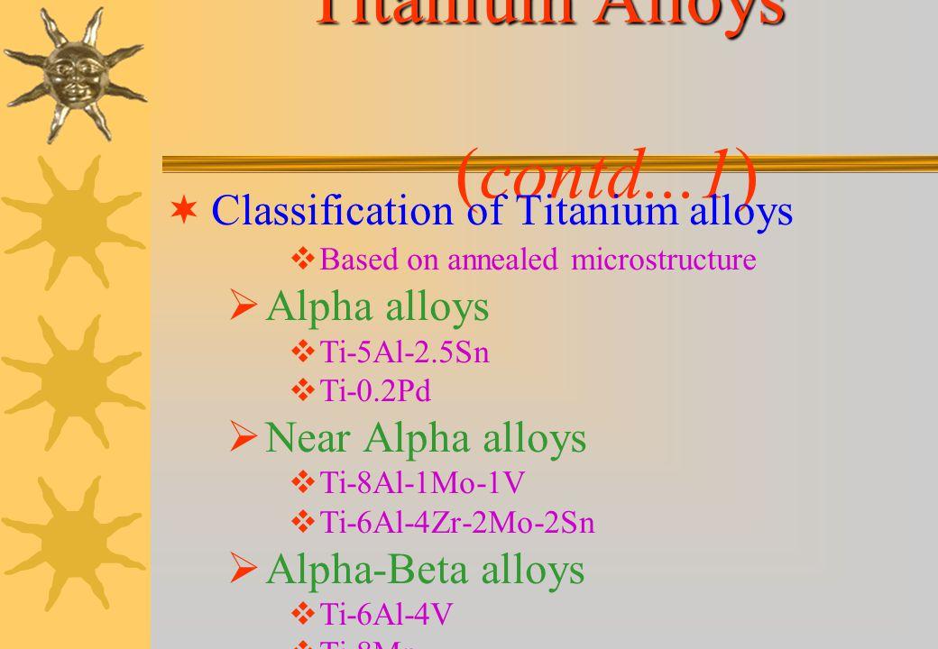 Titanium Alloys (contd...1)