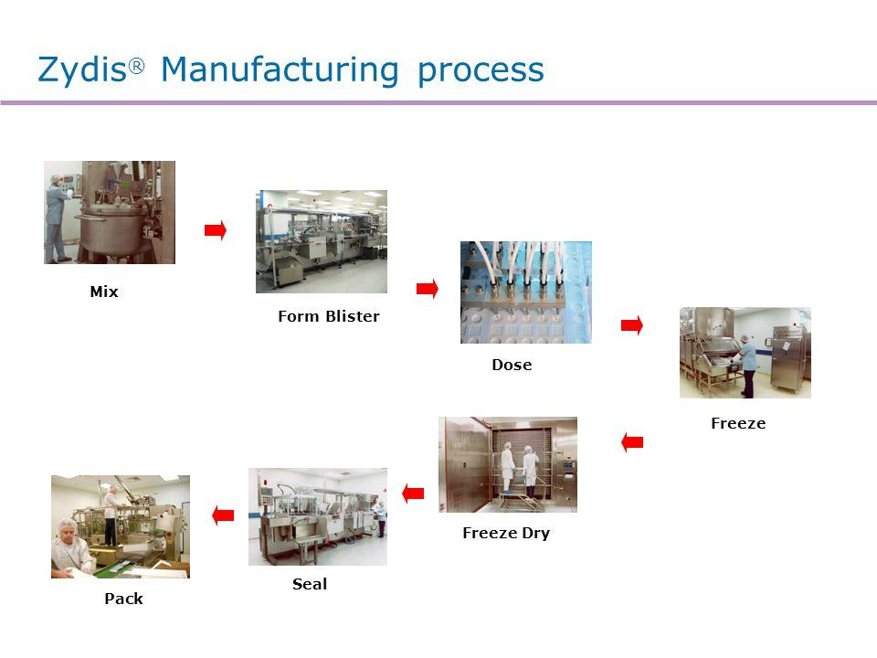 Zydis® Formulation & Process - Key considerations