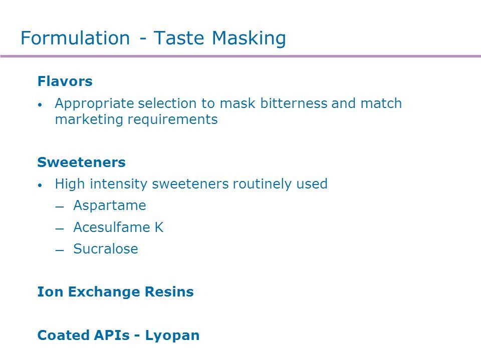 Zydis® – Taste Masking Example of Ion-Exchange Taste Masking
