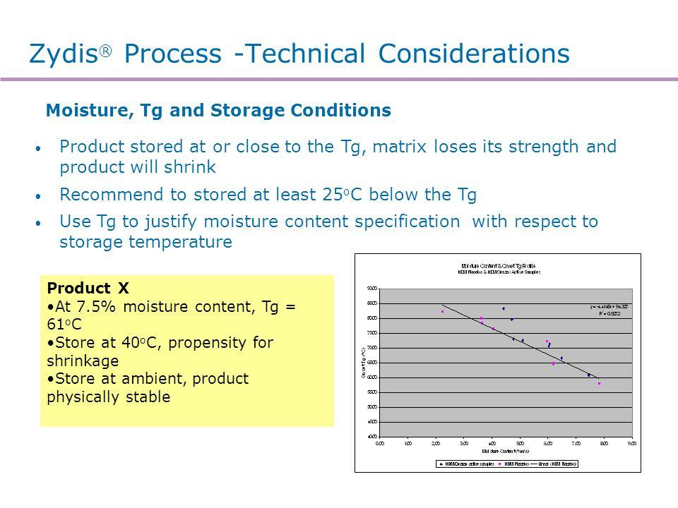 Zydis® Process –Freeze Drying