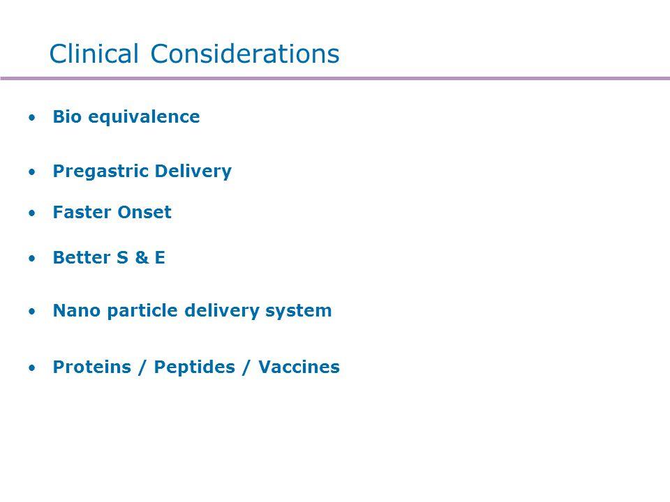 Bioavailability - Bioequivalence