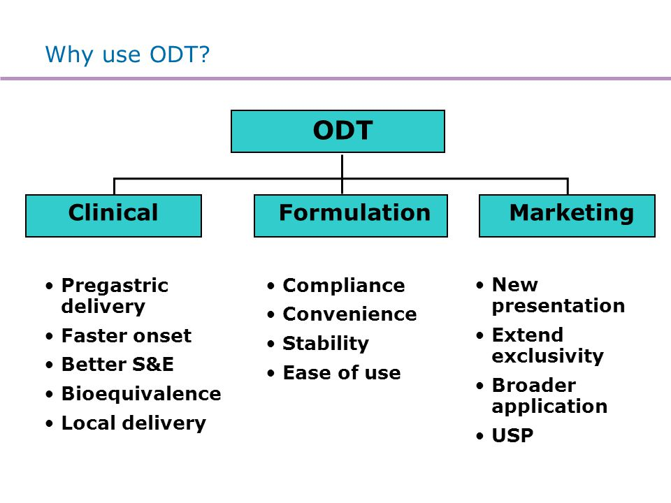 ODT Technologies Can be broadly categorised according to method of manufacture: Lyophilised. Loosely Compressed.