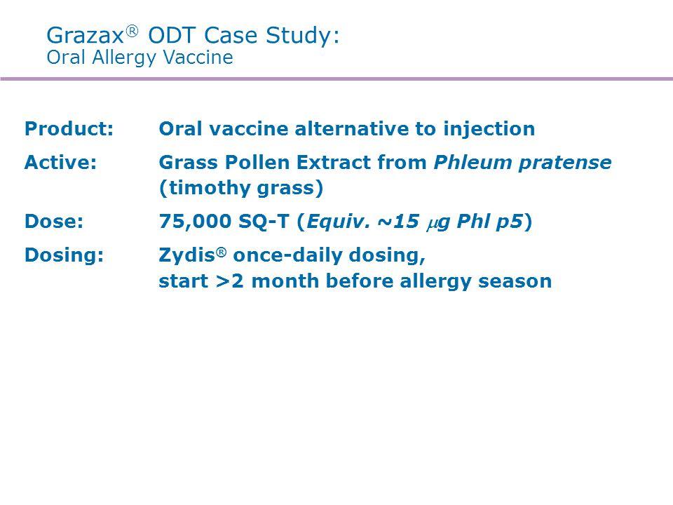 Grazax® ODT Case Study: Oral Allergy Vaccine