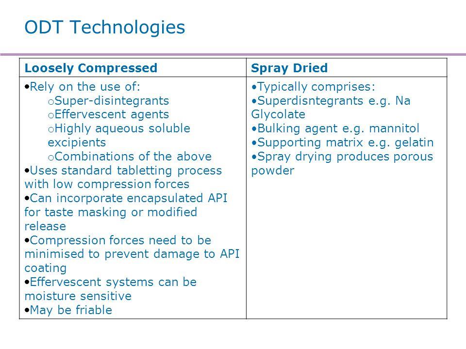 ODT Technologies Sugar Floss Moulded Tablets