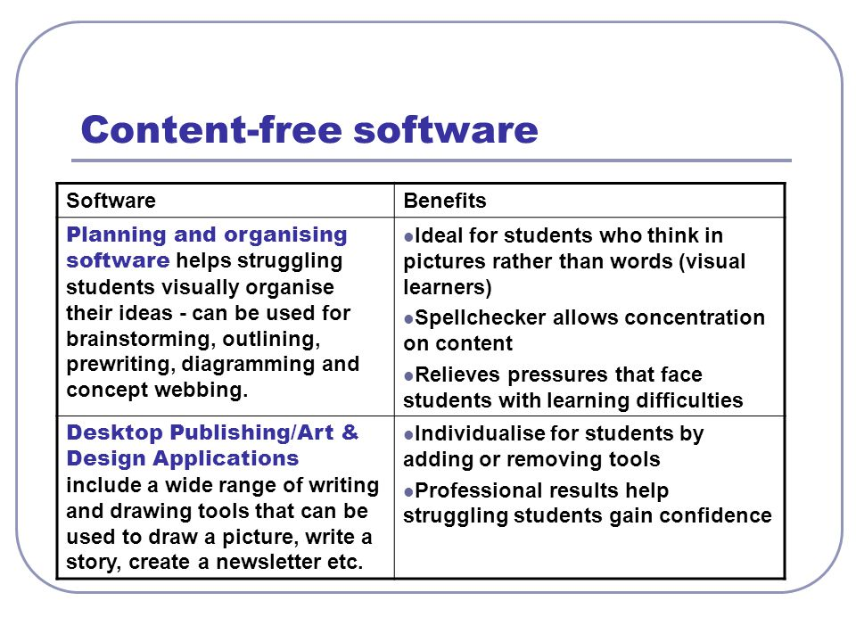 Content-free software