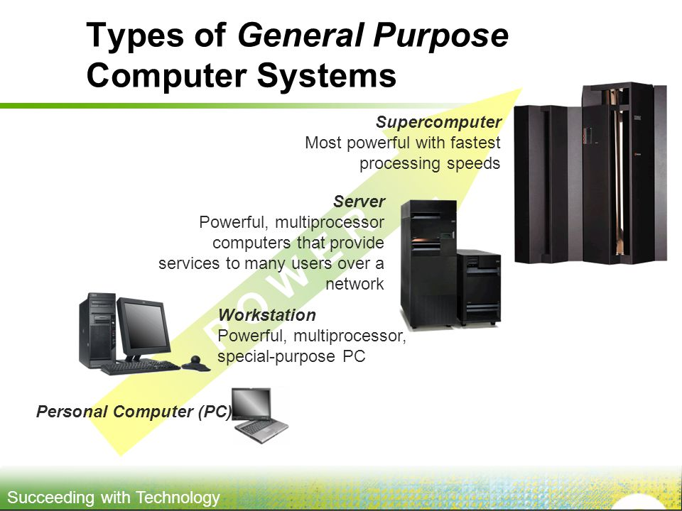 Types of General Purpose Computer Systems
