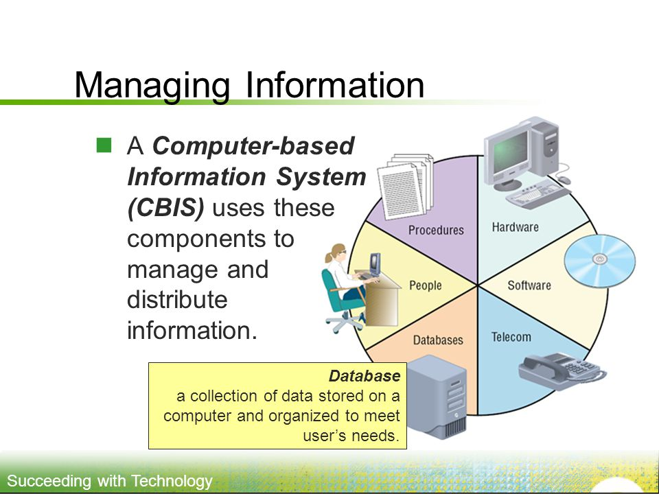 Managing Information A Computer-based Information System (CBIS) uses these components to manage and distribute information.