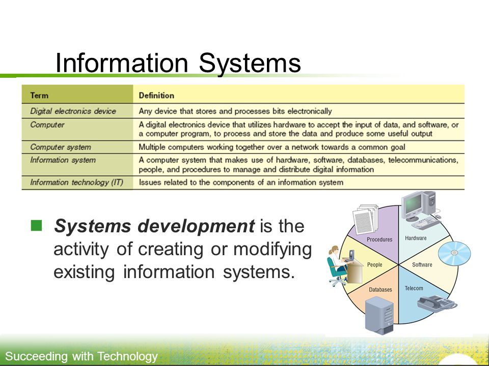 Information Systems Systems development is the activity of creating or modifying existing information systems.