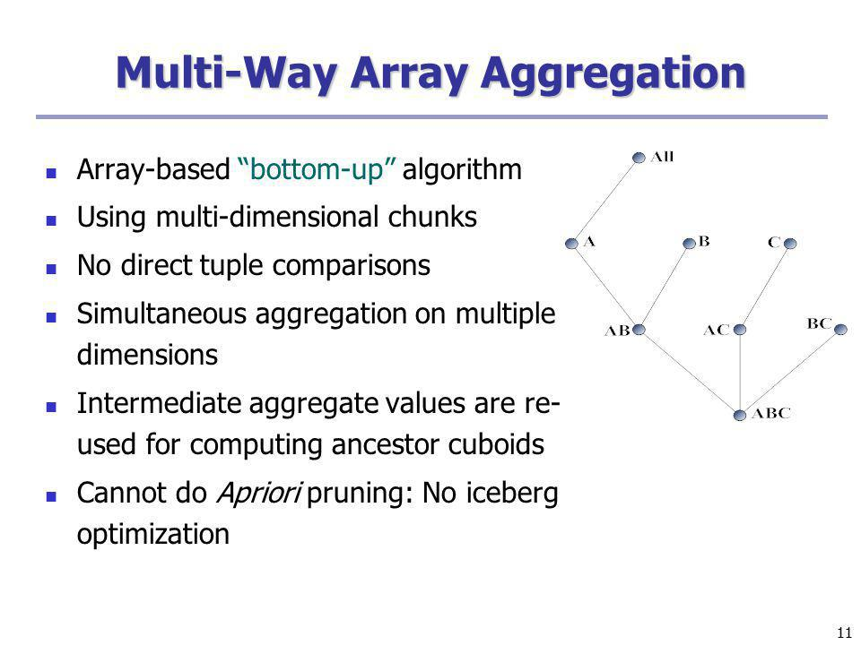 Multi-Way Array Aggregation